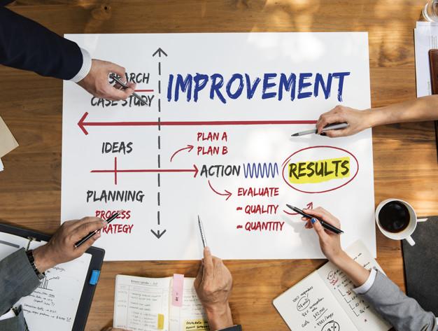 Improvement Success Planning Ideas Research
